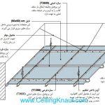 زیرسازی سقف کاذب مشبک